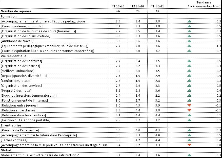 2020 12 02 indicateurs 3