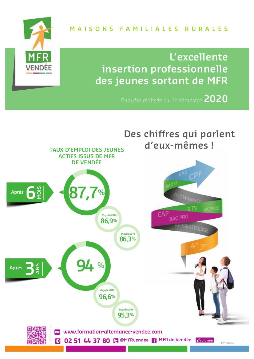 2020-PlaquetteSuiviInsertionMFR85-compresse1